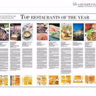 The Gardens - Vote Top 10 Restaurants of the Year - Bangkok
